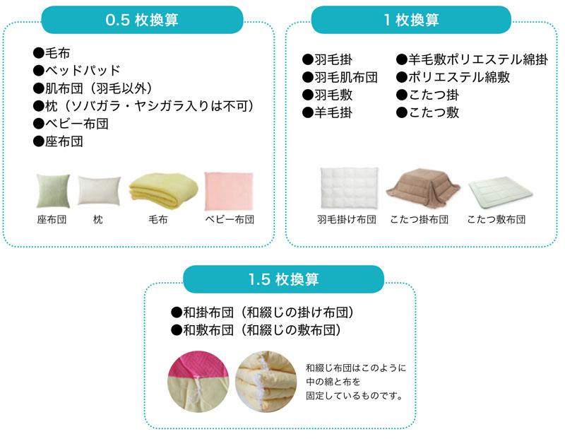 布団クリーニングのお値段は1万円代